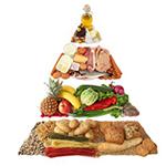 Piramide alimentare 1-vivilanotizia