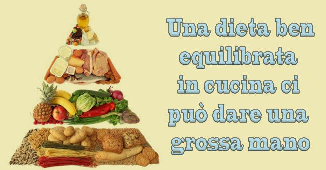 Piramide alimentare-vivilanotizia